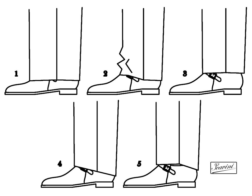 Comment prendre la mesure d 39 un ourlet de pantalon la r ponse est sur - Comment faire un ourlet de pantalon ...
