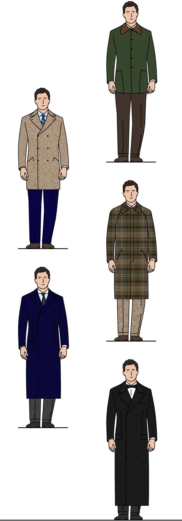 longueur manteau