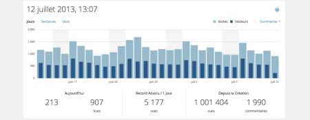 Capture d'écran 2013-07-12 à 14.07.02