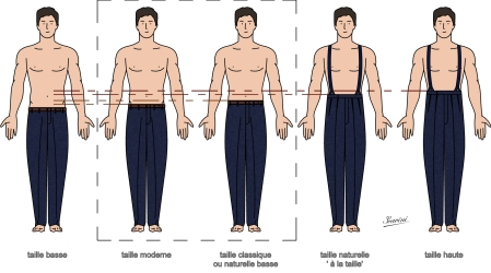 hauteurs du pantalon
