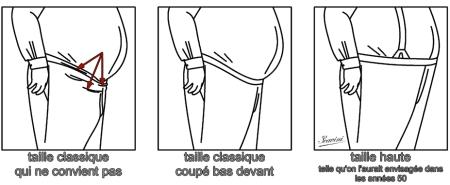 pantalon gros ventre